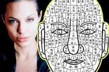 Face Reading Techniques